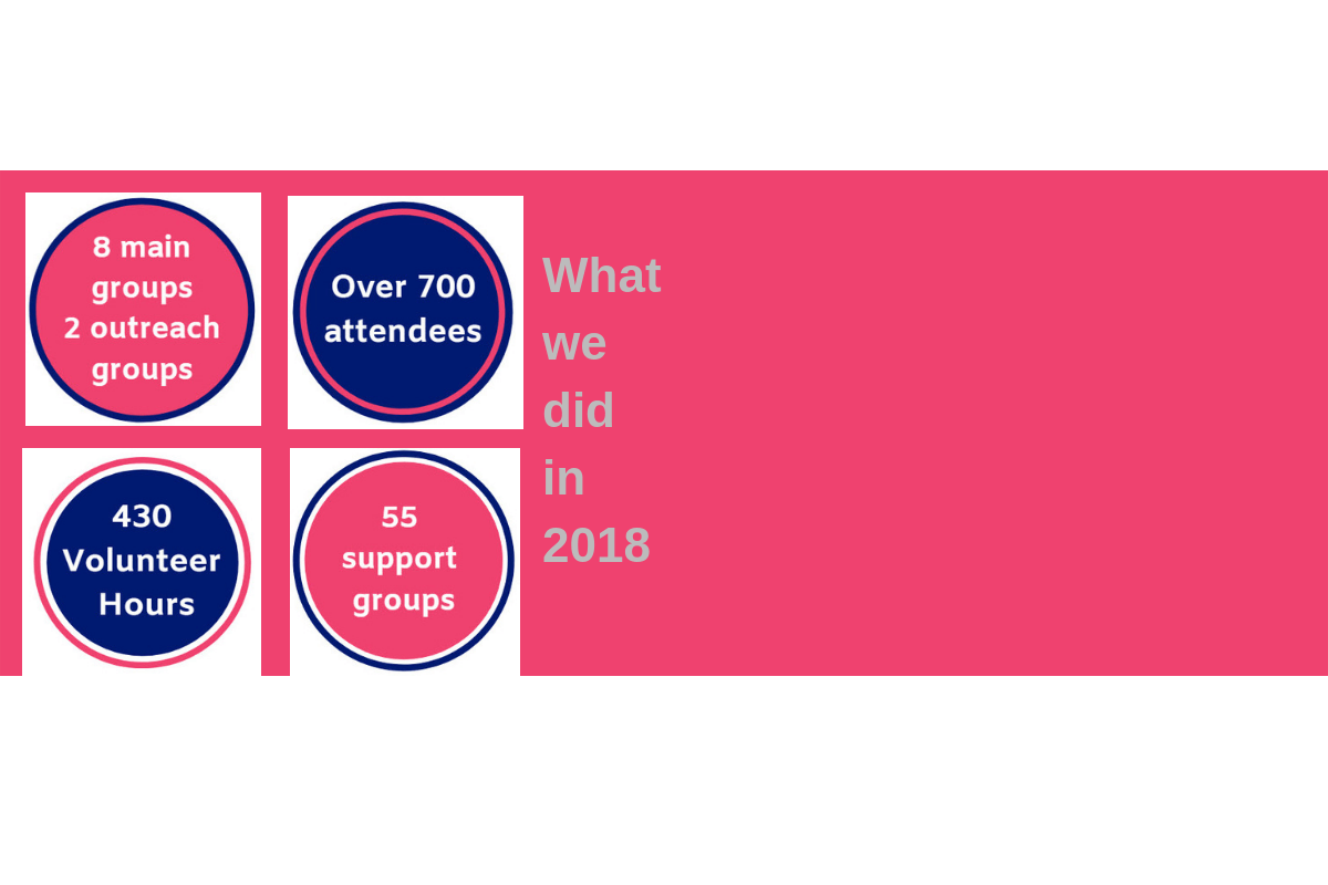 2018-stats-1