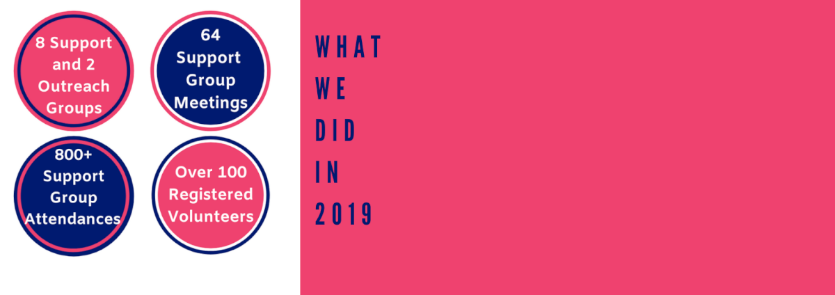 What-we-did-in-2019-3